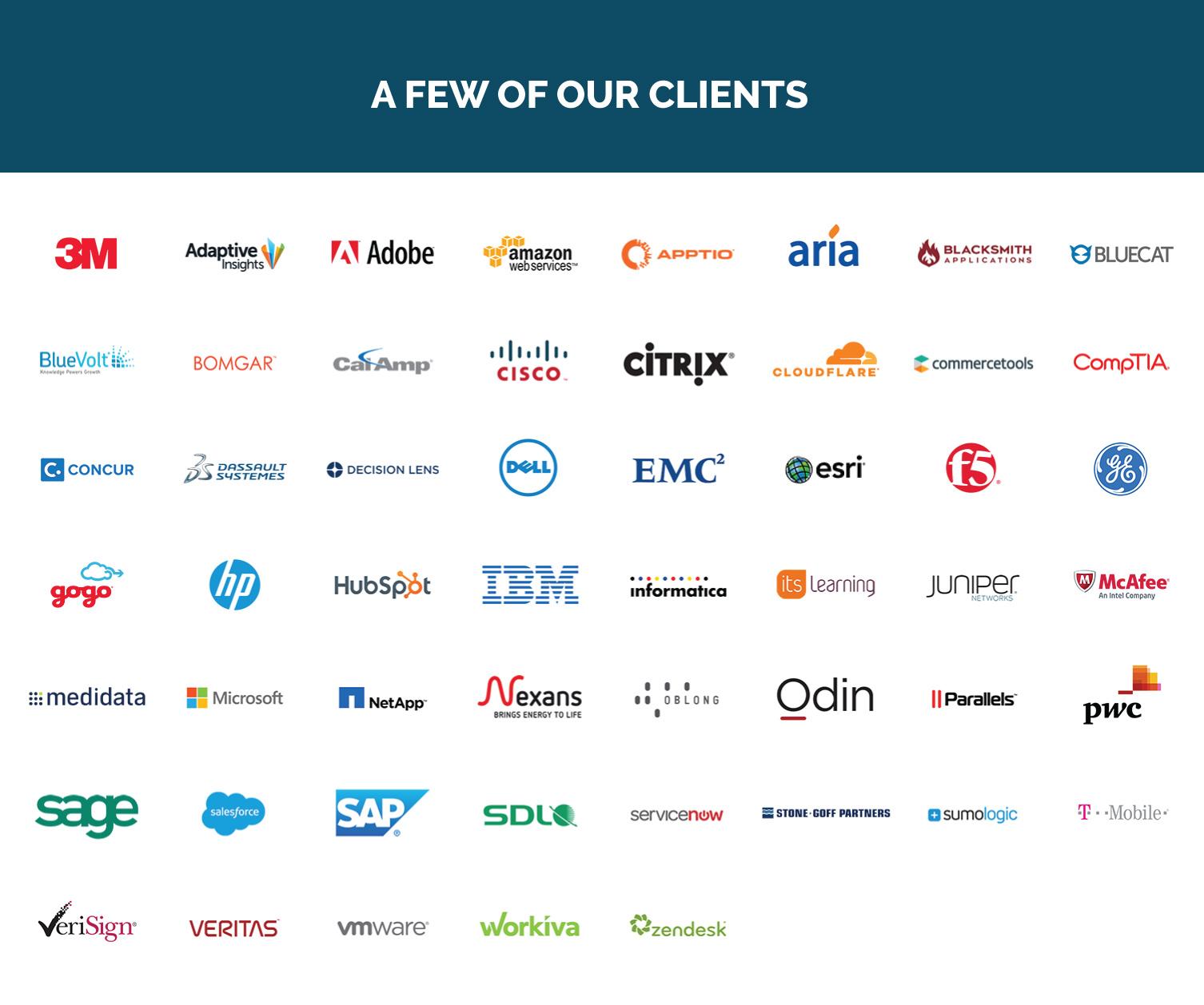 Cascade Insights technology clients.
