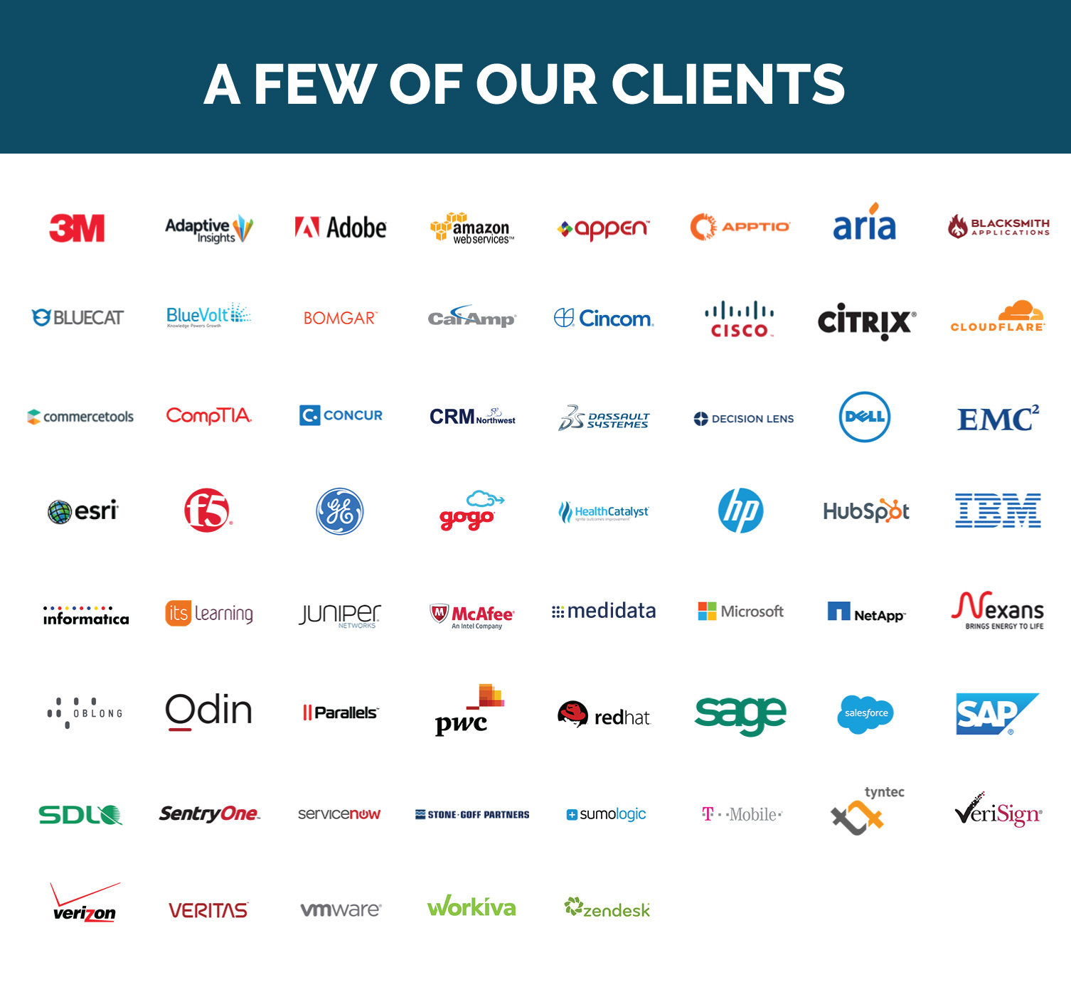 Cascade Insights Clients