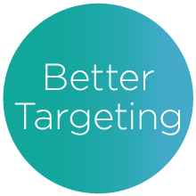 Cascade Insights has better targeting
