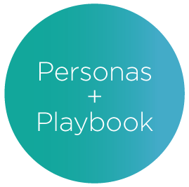 B2B Buyer Persona Development