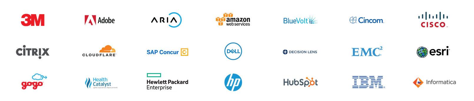 B2B Market Research Firm | Tech Marketing | Cascade Insights